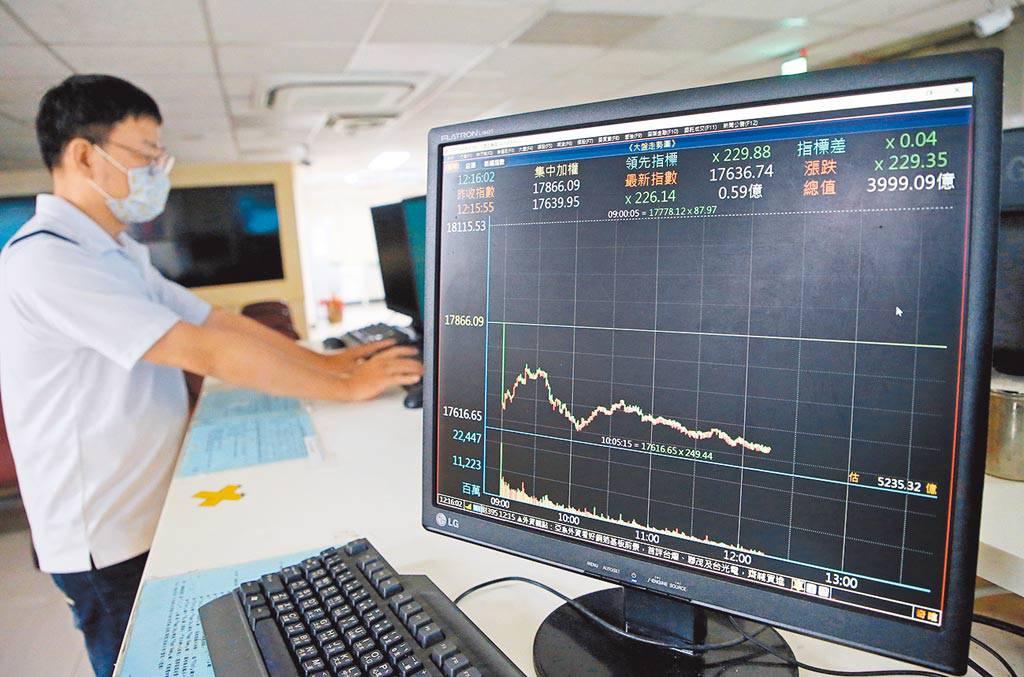 官股券商偏好逢低進場,近年勝率頗高,台積電與陽明、國巨等是低接首選。(圖/中時報系資料照片)