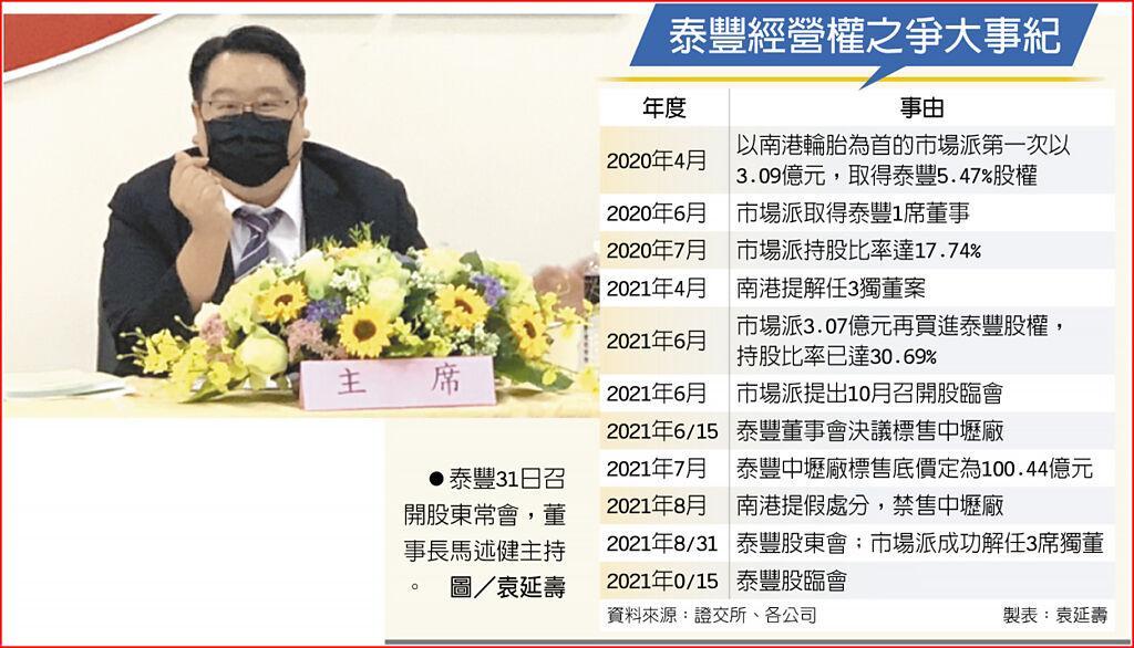 泰豐經營權之爭大事紀 泰豐31日召開股東常會,董事長馬述健主持。圖/袁延壽