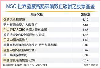 MSCI世界指數高點來績效正報酬之股票基金