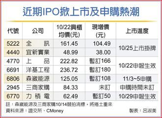 近期IPO掀上市及申購熱潮